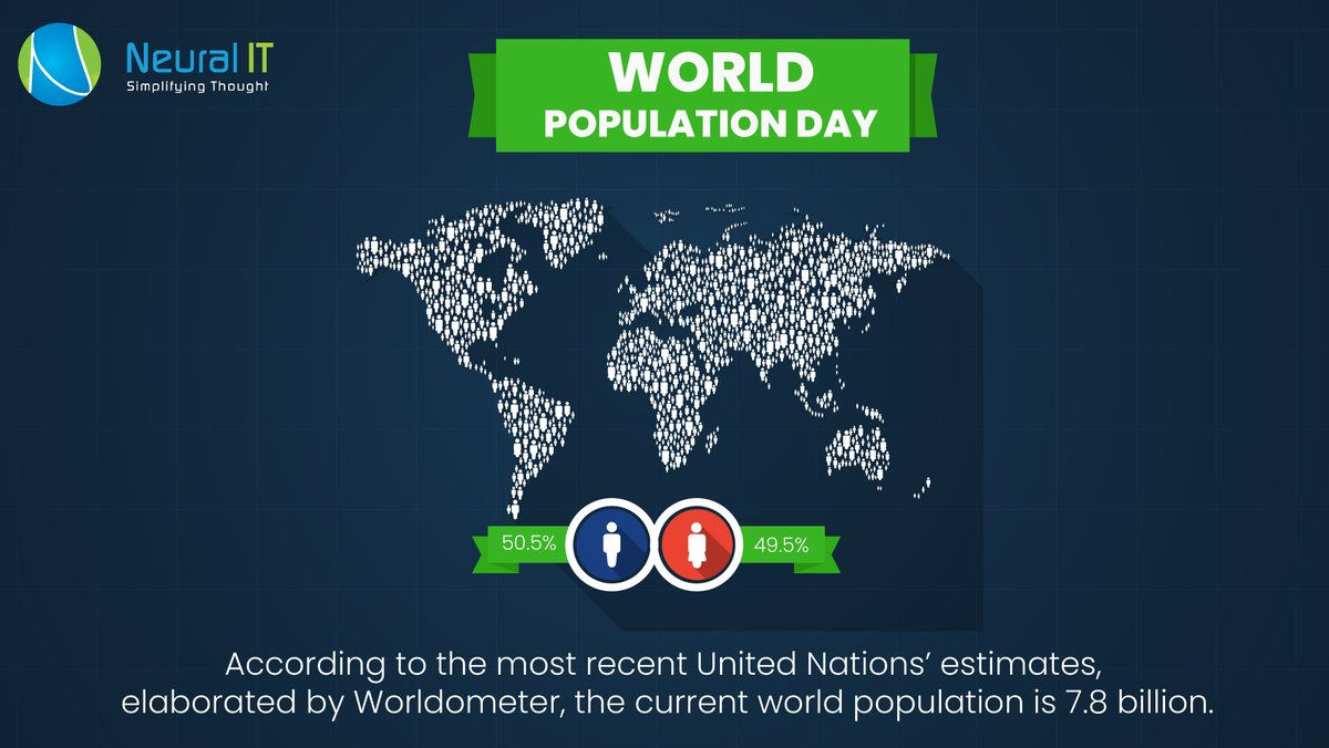 According to UNFPA, this year's theme has been designed to raise awareness of women's and girls' needs for sexual and reproductive health and vulnerabilities during the pandemic.  #worldpopulationday #worldpopulation #overpopulation #facts #familyplanning #populationday https://t.co/5oVm1lyGiU