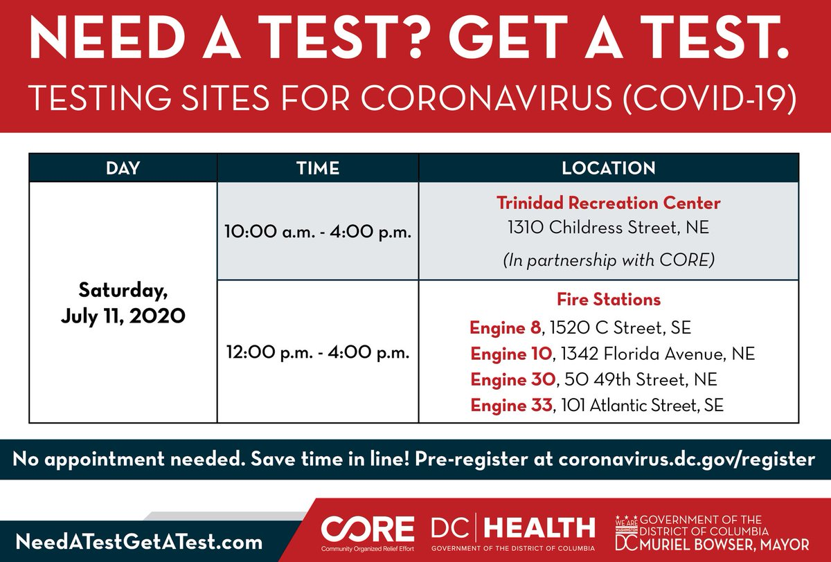 If you need a #coronavirus test, you can get a test today