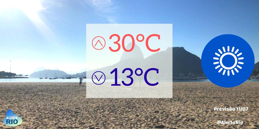 ☀️TEMPO HOJE | A atuação de um sistema de alta pressão manterá o tempo estável no #RiodeJaneiro neste sábado, com céu claro a parcialmente nublado ao longo do dia. Não há previsão de chuva e os ventos estarão fracos a moderados. Máxima de 30°C. https://t.co/6YJPEmcCrD https://t.co/tsmxX7pCRc
