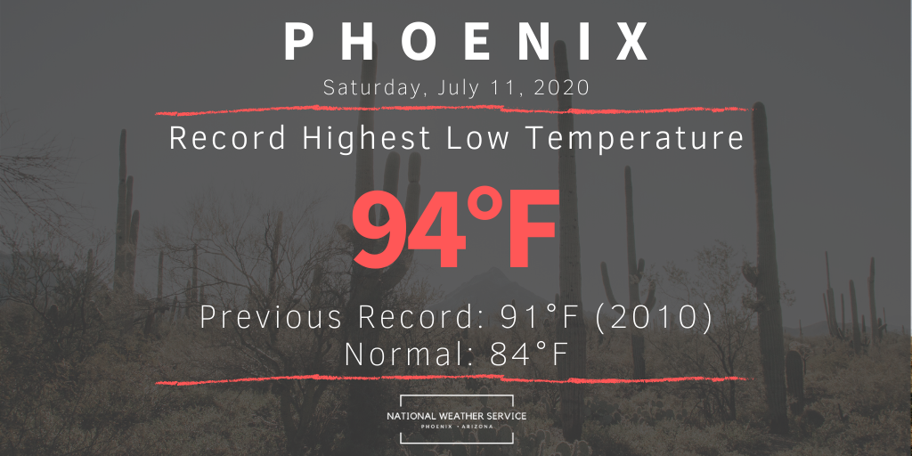 We ended up dropping one more degree, but that didnt stop us from breaking the previous record set in 2010. #azwx
