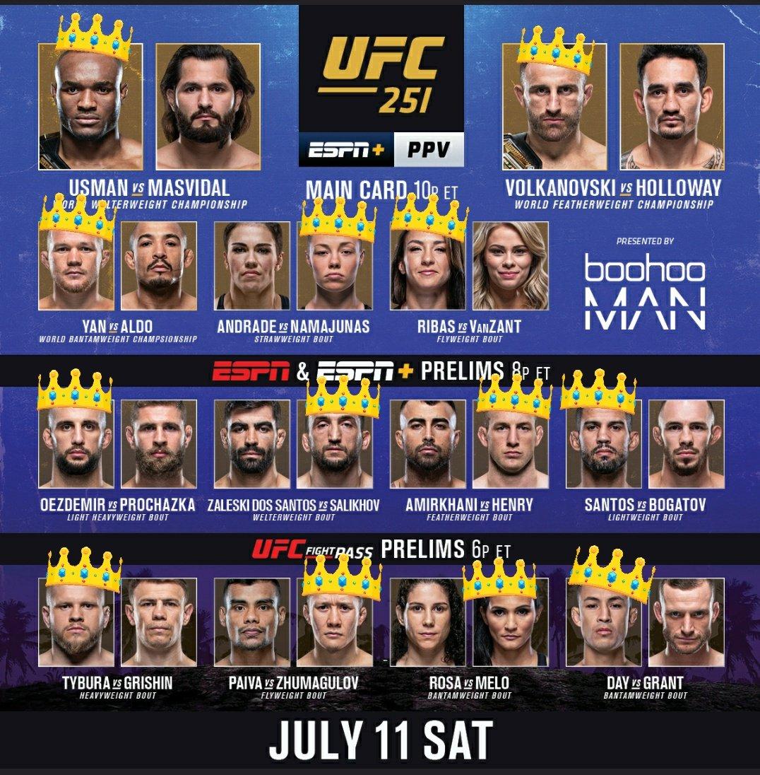 It's fight night tonight. Whats your picks? #mmafamily #mmafollowtrian  #mmafam #FightNight #UFC251 https://t.co/E8Bk9hd04u