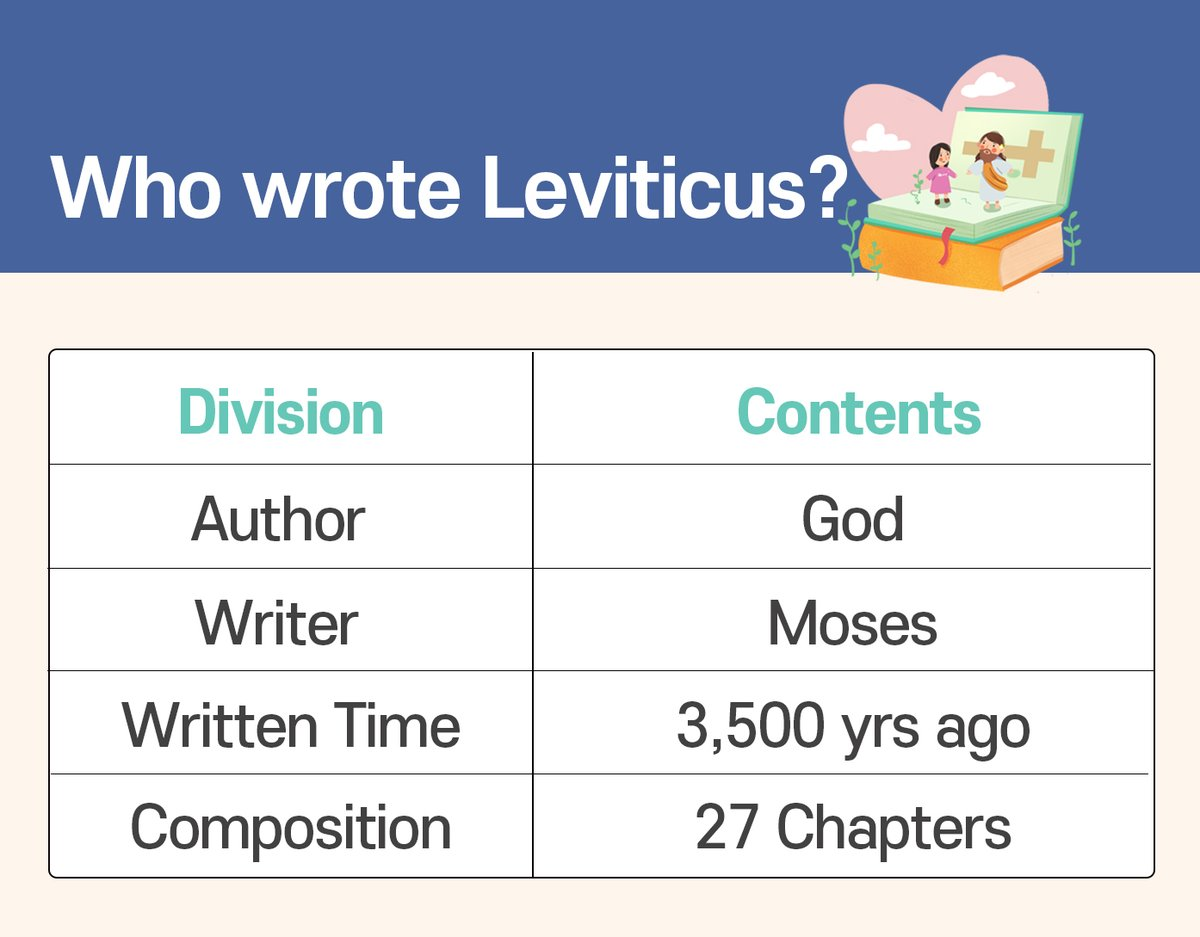 [Bible Books Summary] Overview of Leviticus https://yingoogle.blogspot.com/2020/07/bible-books-summary-overview-of.html … #Bible #BibleStudy #God #Faith #Summary #Overview #Leviticuspic.twitter.com/z6np1YE8wF