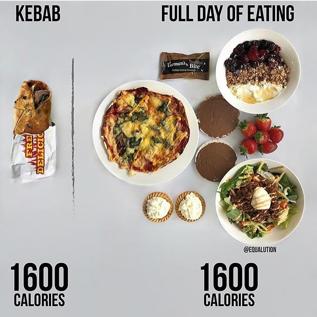 ✅ You still have a choise 😋 👉 You will be as hungry as you expect 👀  #fitnessjurney #mealprepped #mealplanbabes #gainwithme #gainnow #weightlossuport #weightlossmeals #gainmuscle #whatsonmyplate #foodstyling #tasty #eatbetterfeelbetter