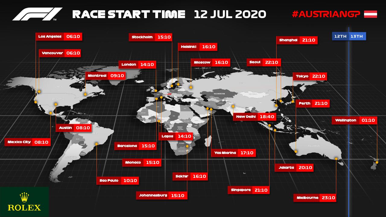Styrian GP 2020 Global Timings