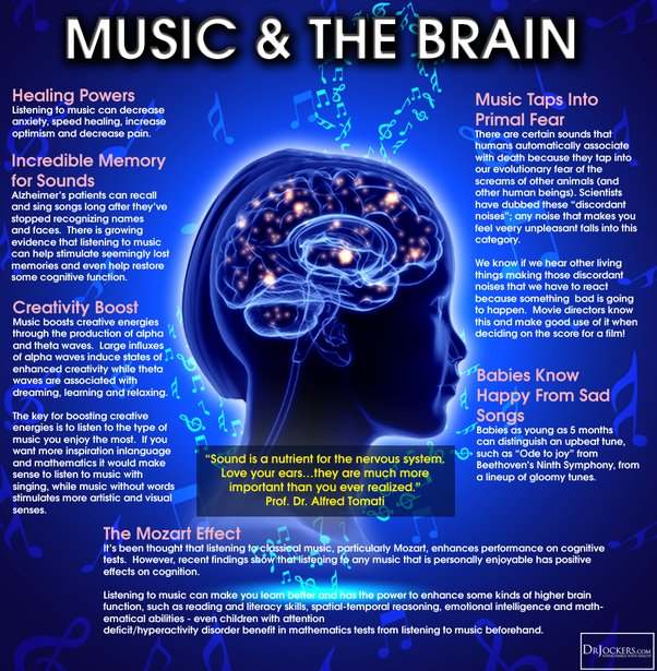 Terrific infographic to raise awareness about #Music and the #Brain.  #Alzheimers #dementia #mentalhealth https://t.co/oyjgzSIuqc