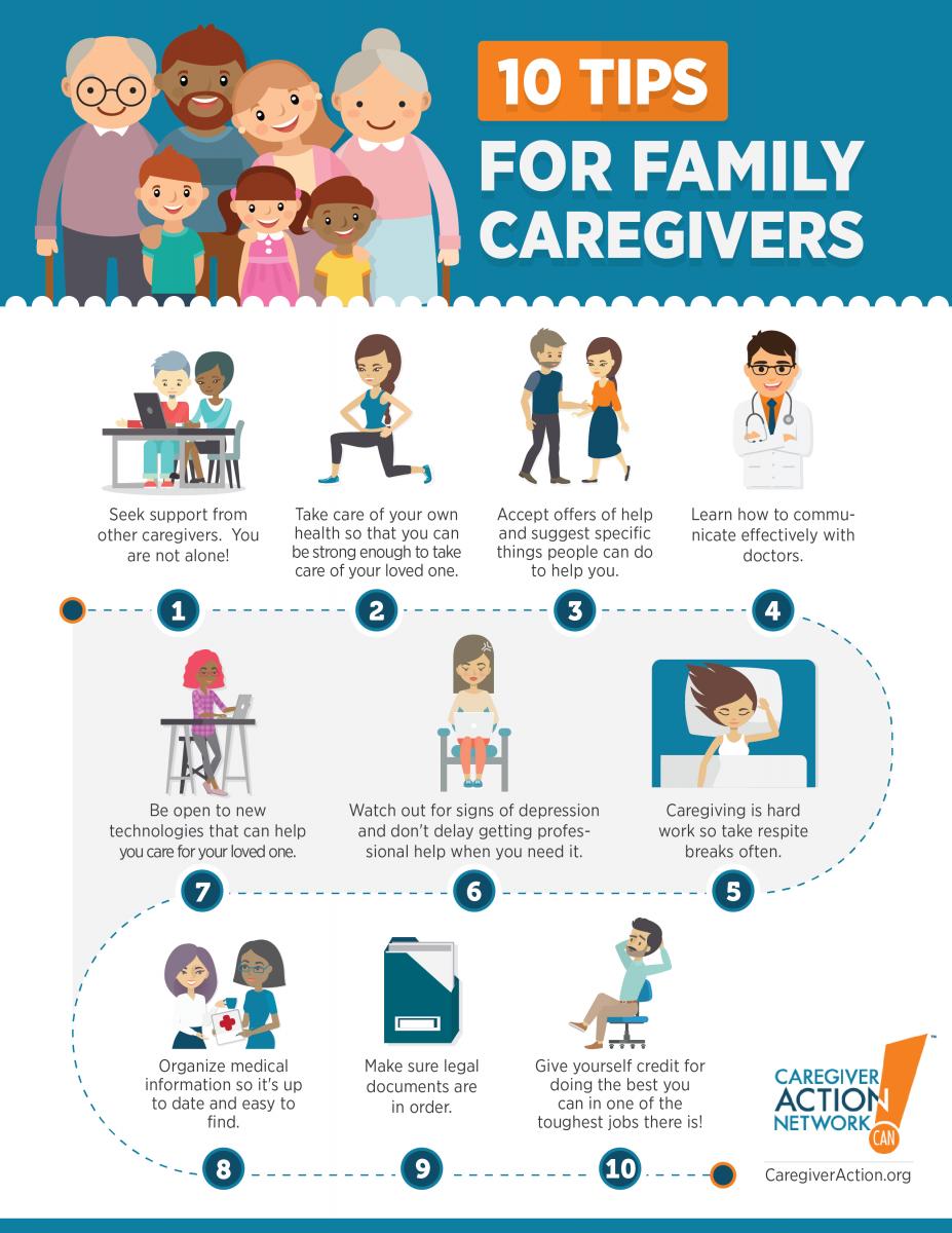 10 Family #Caregiver Tips https://t.co/0SKVeZHkD3 by  @CaregiverAction  #caregiving #Alzheimers #dementia #mentalhealth @nickykylegarden @rahatheart1 @4byoung @A_MacLullich @Saahearn @DC2CA @jdjongumzidenga @FarthestShore @carly4330 @jvicenteprieto @SONADORLIVESON @emocionycambio https://t.co/CjgQuwt7LL