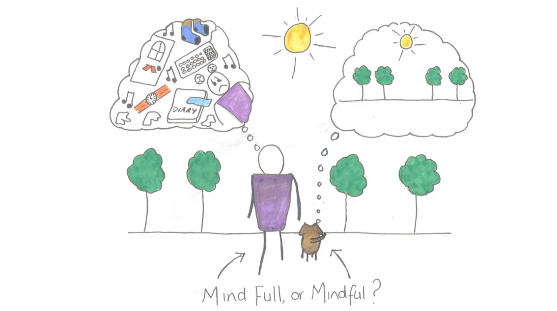 Are you 'Mind full' or 'mindful'?  Basically, are you the person or the dog?  #100DaysOfCode #CodeNewbie #developer pic.twitter.com/Zs9eIN2Wco