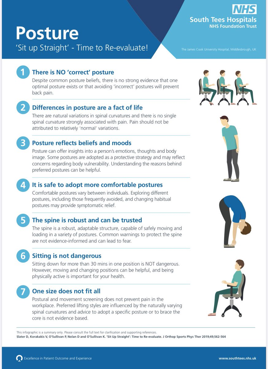 Posture! Often a subject over emphasised and exaggerated, similar to Scoliosis! Don't fret our spines are incredible and can adapt to the situation we present them with! If you want to help your back then EXERCISE and MOVE daily when not #workingfromhome pic.twitter.com/l1I8m9za4B