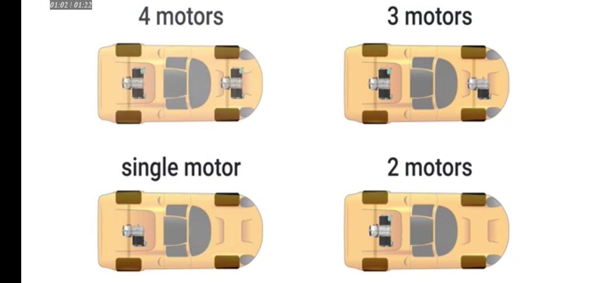 Traction motor configuration. #traction #Nigerians #lagos #lasgidi #startups #startupcompany #nigeriaconnect #electricvehicles #innovations #innovationspic.twitter.com/JtB6Kj6zcP
