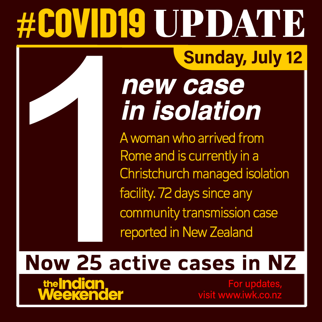 #COVID19 Update: One new case reported today. 25 active cases in New Zealand #COVID19nz #COVID #CoronaVirusUpdates #Newzealand @covid19nz @minhealthnz