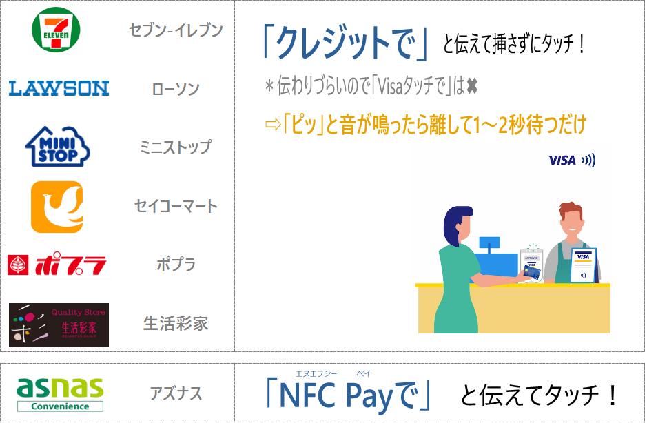 コンビニ Visa タッチ 決済 いつもの利用でポイント最大5%還元!|クレジットカードの三井住友VISAカード