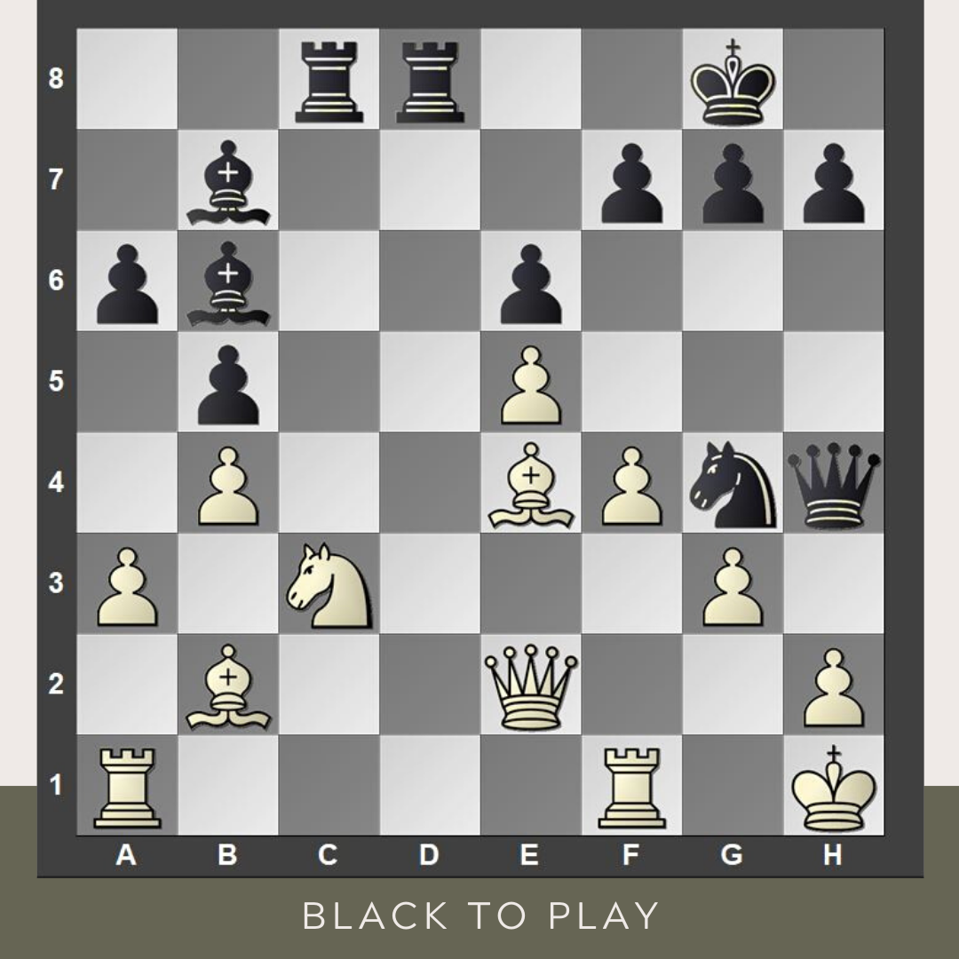 test Twitter Media - Today in #SundayTactics is one of the best chess combinations ever played - the legendary Akiba Rubinstein's game against Georg Rotlewi (Lodz 1907). Black to move.   If you're eager for an answer, you can replay this game here: https://t.co/6P2b8wD25m  #chess #yourmove https://t.co/dGWjsEUEtc