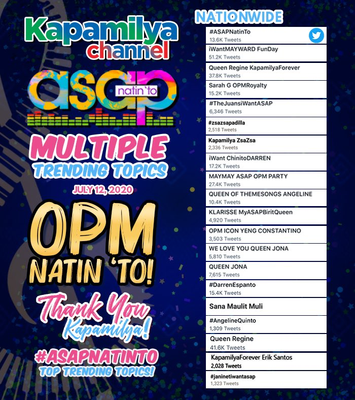 Thank you for making us trend kapamilya! Stay safe!!! #ASAPNatinTo  <br>http://pic.twitter.com/2h5N5wVjSz