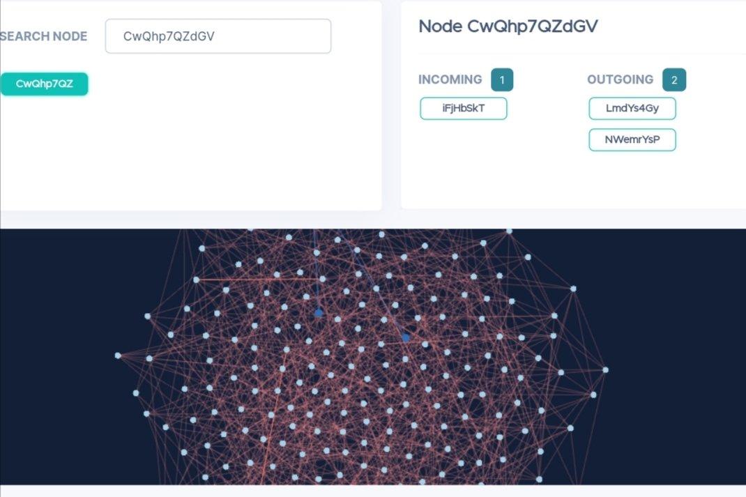 #iota My #pollen node is still running Please set up a node too to spread the network https://iota-industrie-4-0.blogspot.com/2020/06/hornet-full-node-installations-tutorial_2.html?m=1…pic.twitter.com/I6s3VUBIcJ