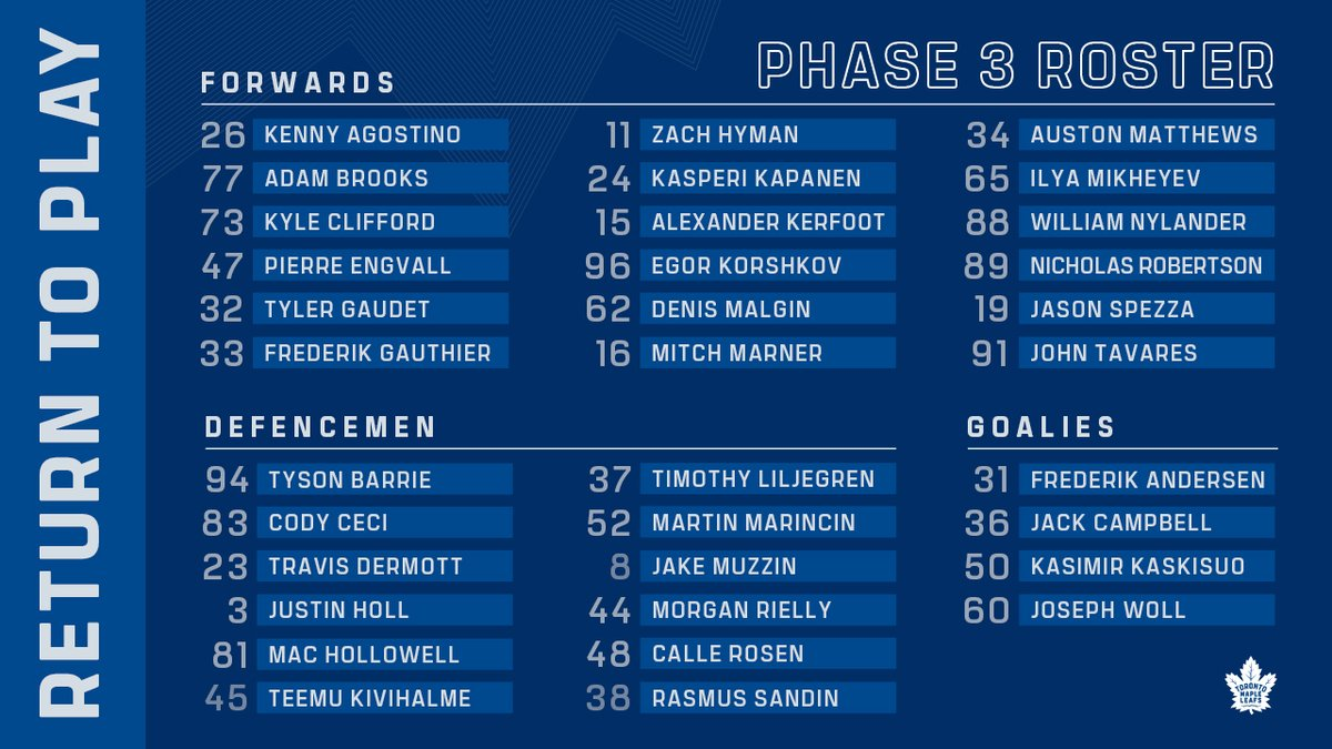 Off to summer camp. Phase 3 Return to Play roster announced. #LeafsForever
