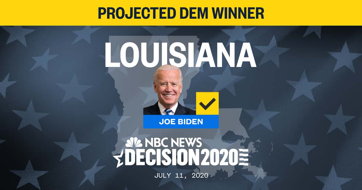 Joe Biden wins Louisiana Democratic Primary, NBC News projects. nbcnews.to/2OdLSTs