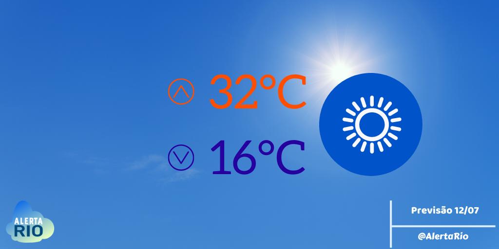 TEMPO HOJE ☀️🌤️ | O tempo continua estável na cidade do Rio de Janeiro, com céu claro a parcialmente nublado ao longo do dia e sem previsão de chuva. As temperaturas permanecerão estáveis, com máxima prevista de 32°C. Mais detalhes em: https://t.co/6YJPEmcCrD https://t.co/xyugUKbH0B