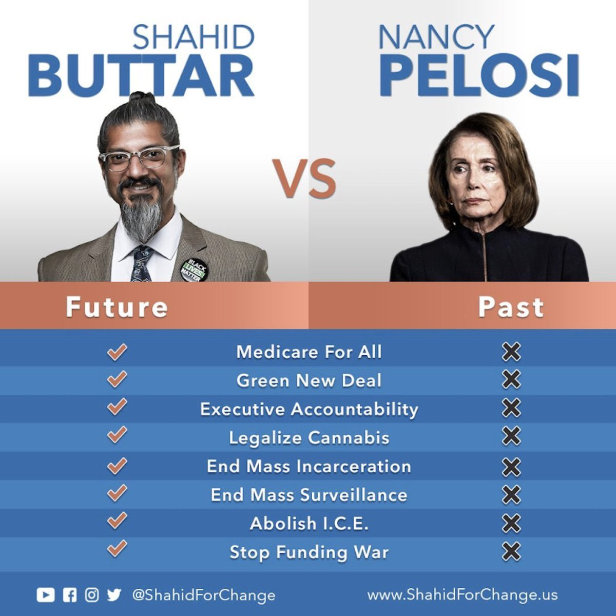 She doesn't support Medicare for All. She doesn't support a Green New Deal. She doesn't support ending mass incarceration. She doesn't support ending endless wars. So yes it is time to replace @SpeakerPelosi with an actual progressive  @ShahidForChange. #PelosiMustGo<br>http://pic.twitter.com/sdl1c58RSF