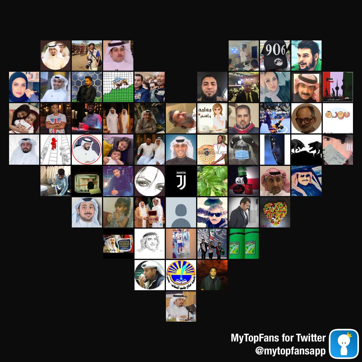 My top amazing fans #mytopfans via https://t.co/x7iq1oh7gU Do you see yourself? @algwesry @salehdashti @majedawod @AhmedEdris111 @neSUihBP1RndAvN @Je__71 @manayer_alhmadi @YAYshamsaldeen @a_mousa20 @user_alazmi https://t.co/0oeCcIGmdl