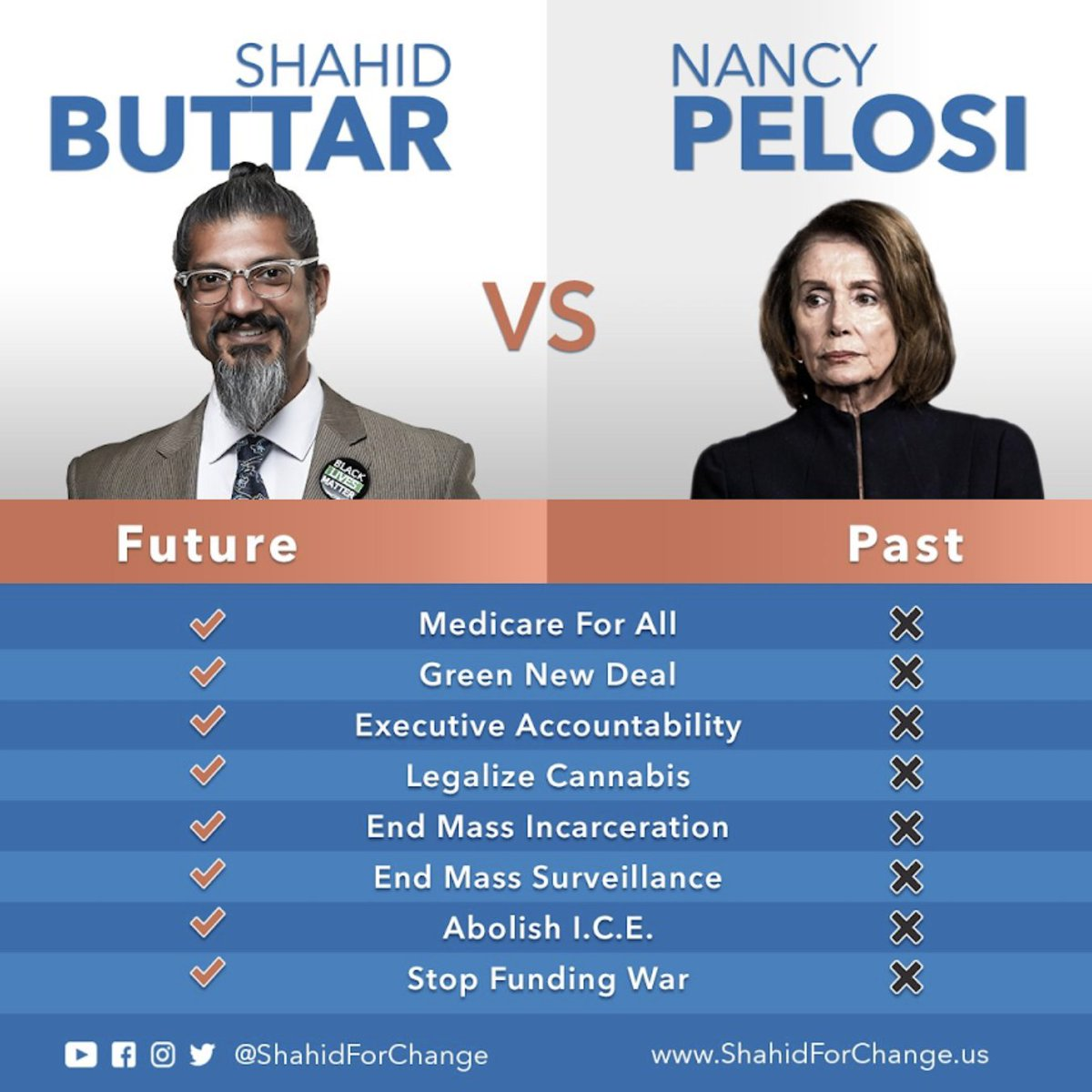 In case people don't know, California is a jungle primary. What that means in the case of #ShahidVsPelosi is that there are only 2 people vying for the seat, both Dems.  So a Dem will 100% hold that seat.  So ignorant people kindly STFU with the vote-shaming BS. #PelosiMustGo<br>http://pic.twitter.com/E5NL7SYpEh