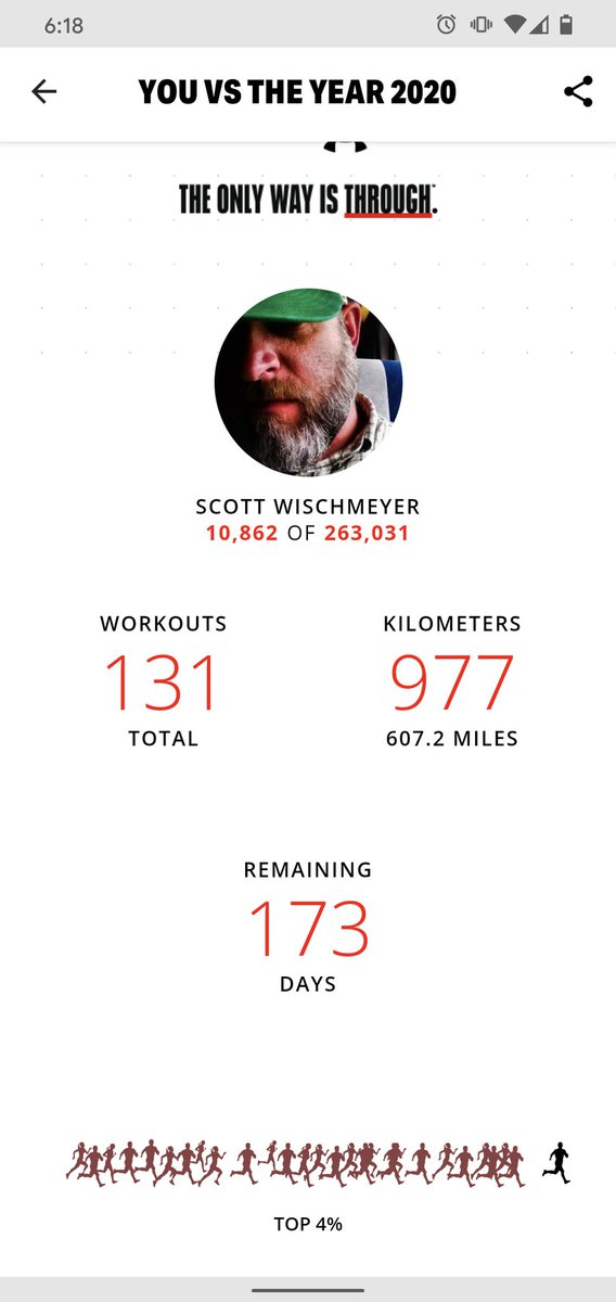 Passed 600 miles for the year. Not a bad way to start my 43rd year!<br>http://pic.twitter.com/oogfEFJGDw