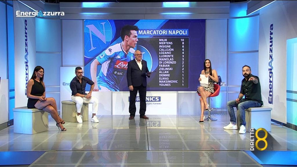 #NapoliMilan