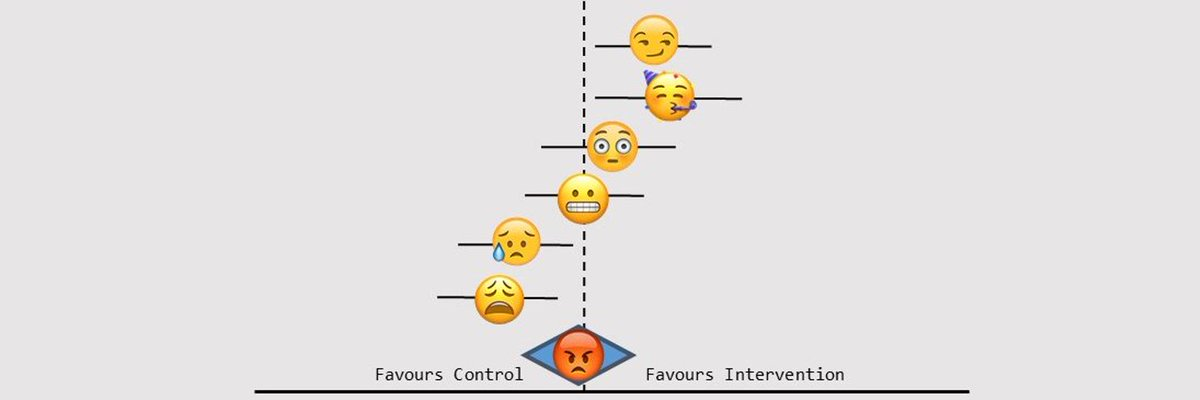 Take your meta-analysis forest plots to the next level with emoji effect sizes 😂 (H/T @LesleyUttley)