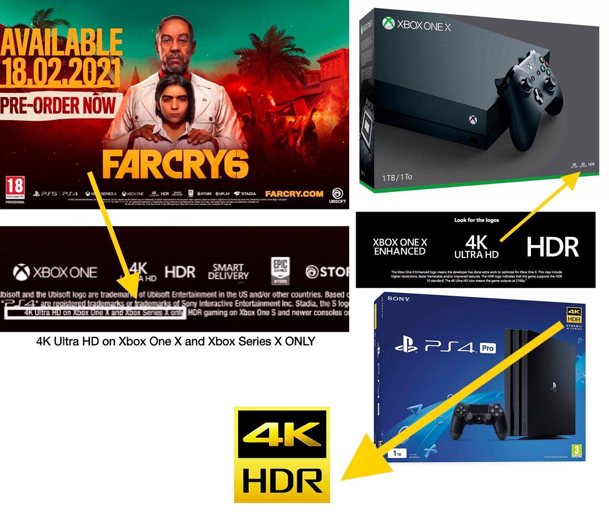 He visto varios twits diciendo que FarCry6 y otros juegos de Ubisoft solo irán a 4k HDR en One X y Series X y no en Ps5. Con ese razonamiento en pc y en Stadia tampoco ¿no? La letra pequeña solo hace referencia a los logos de propiedad de Xbox. Cada marca usa logos distintos. https://t.co/oLXnuVPV2c