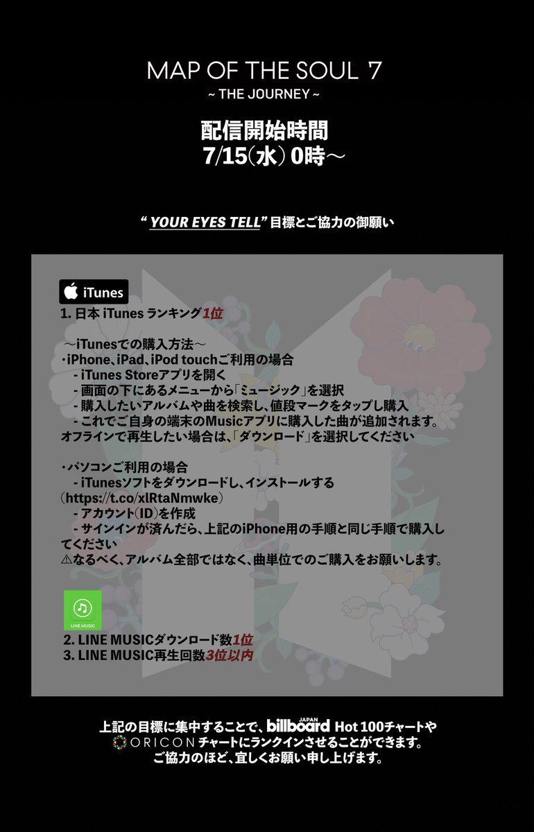 日本のアーミーの皆さん日本アルバム、MOTS: 7 〜 THE JOURNEY、そしてジョングクが作曲に携わった「Your Eyes Tell」は日本時間7/15(水) 0時〜同時配信されます。リリースに向けて以下の目標を作らせて頂きました。是非ご協力を頂きたいと思います。私たちと一緒にBTSへ愛と応援を届きましょう。