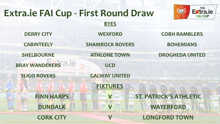 The https://t.co/X9zf94pmtW FAI Cup First Round Draw  13 clubs received a bye to the second round of the competition with three huge ties set to take place 🏆  #FAICup   #GreatestLeagueInTheWorld https://t.co/guAGSB6AtU