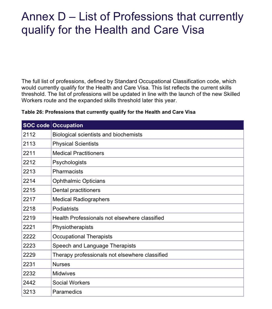 "NEW: Govt confirms that the new ""health and care visa"" will not include social care workers. https://t.co/y6jfsBsOCq"