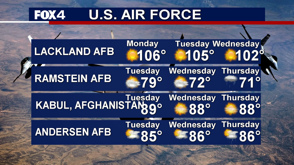 Here is your global forecast for @usairforce installations. #fox4weather #AirForce #military