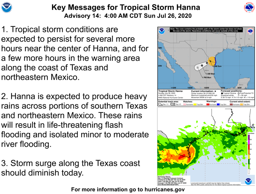 Here are the 4 AM CDT Key Messages for Tropical Storm Hanna. For more info, visit hurricanes.gov