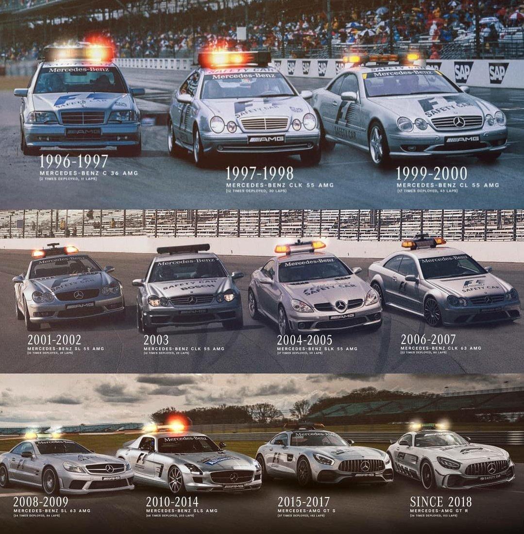 """BoxInThisLap auf Twitter: """"Evolución de los Safety Car de Mercedes en la #F1  ¿Cual os gusta mas?… """""""