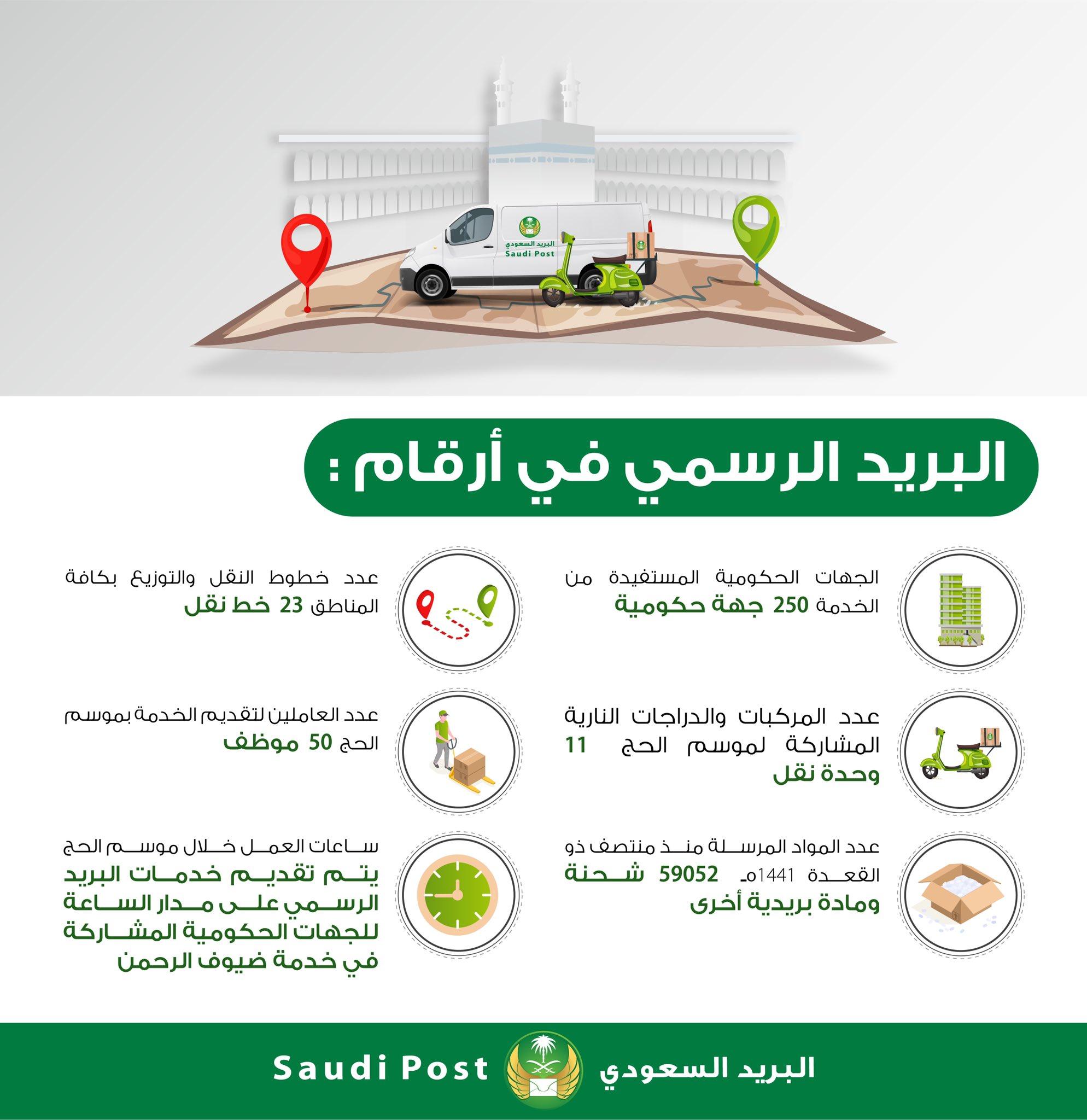 ندرة زخرفة قابلة للمقارنة البريد السعودي ساعات العمل Findlocal Drivewayrepair Com
