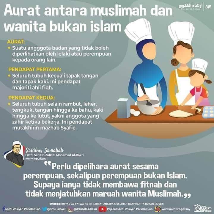 Aurat Perempuan Dengan Perempuan Bukan Islam