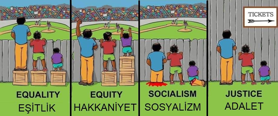 hakkaniyet sosyalizm adalet