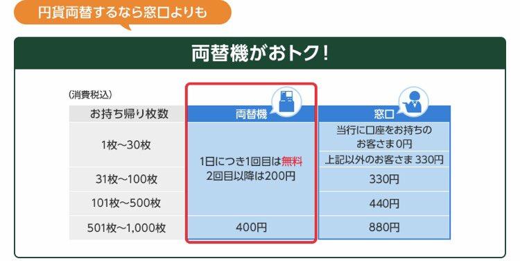 三井 住友 銀行 両替 時間