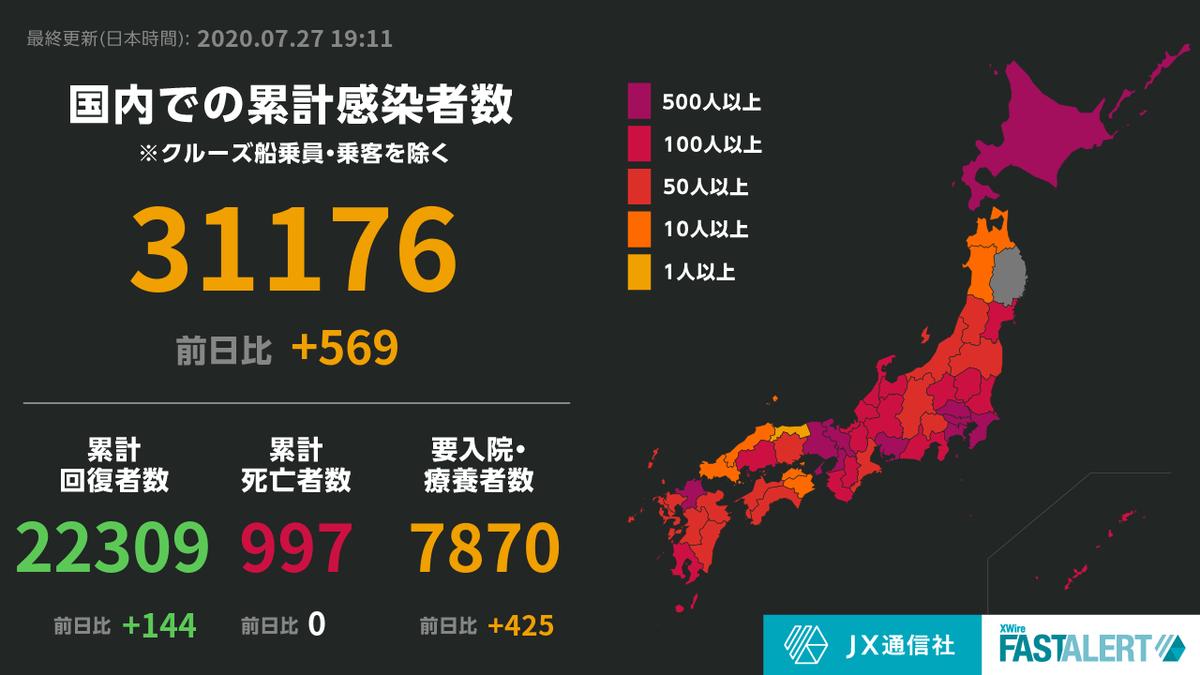 コロナ 今日 熊本 速報