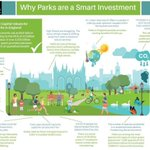 Image for the Tweet beginning: Parks=smart investment for tackling #obesity