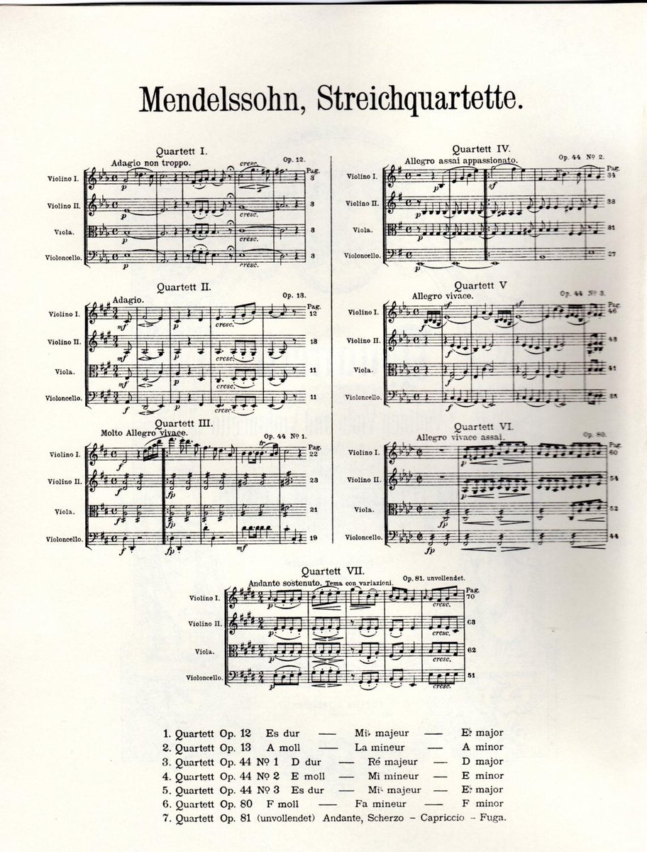 Aunque sus Cuatro Piezas Op. 81 han sido publicadas como un supuesto Cuarteto de Cuerdas Nº 7, #Mendelssohn no las compuso como una obra: las Variaciones y el Scherzo datan de 1847, el Capriccio de 1843 y la Fuga de 1827.  Mañana a las 10:00 por @RadioUV en #ElJardinDeLasDelicias https://t.co/nzAoULRFMa