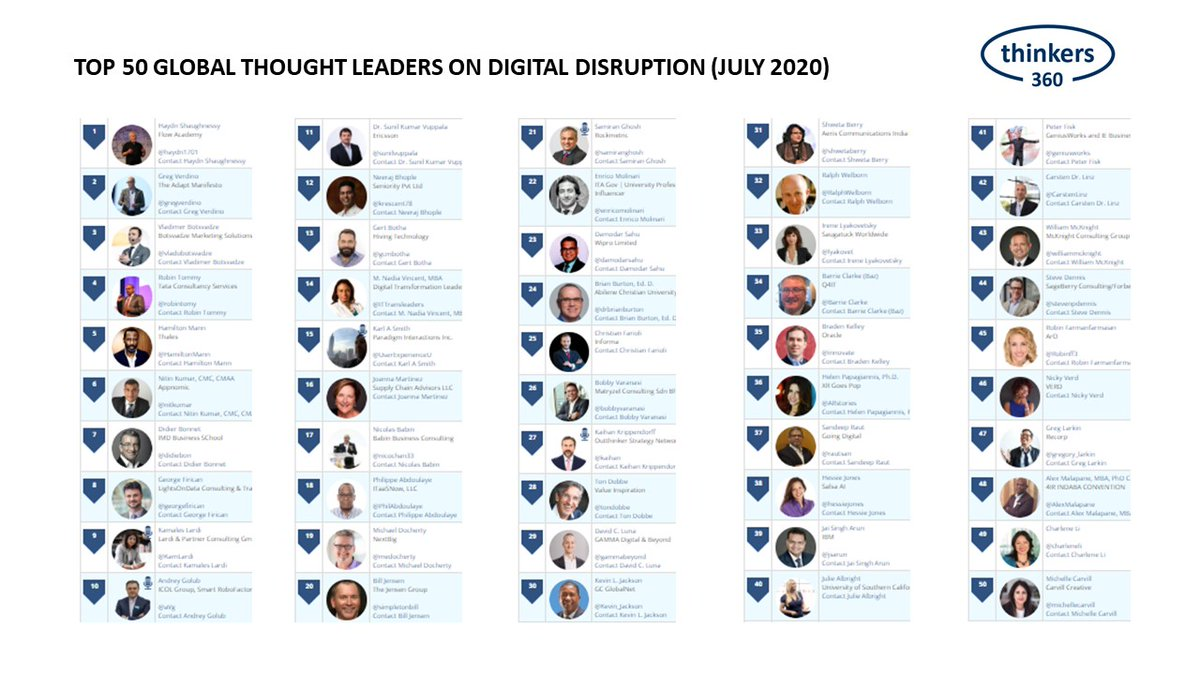 Congrats to the Top 50 Global Thought Leaders & Influencers on Digital Disruption!  https://t.co/Kl5iWQKej3   #DigitalDisruption #ThoughtLeadership #InfluencerMarketing   Feat.@haydn1701 @gregverdino @VladoBotsvadze @robintomy @HamiltonMann @nitkumar @didiebon @georgefirican https://t.co/HXZHCq2SXI