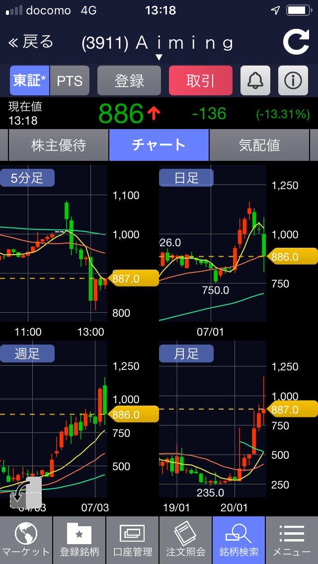テラ 株価 掲示板