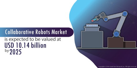 The #corobots are designed with #advanced #sensors, #software, and End of Arm Tooling (EOATs) that help #prevent #employee #injuries. Read more about #collaborative #robots @ https://t.co/ZhwXGvOa7i https://t.co/rJVqHExzpX