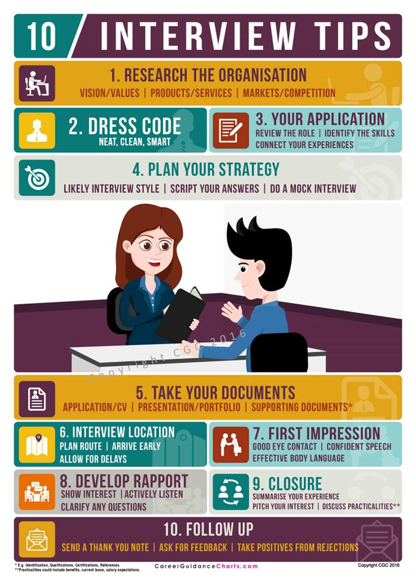 One of the last activities for #CareersWeek involves interview skills!  Check out the graphic below which has 10 handy interview tips. https://t.co/cbOwb4t0O7