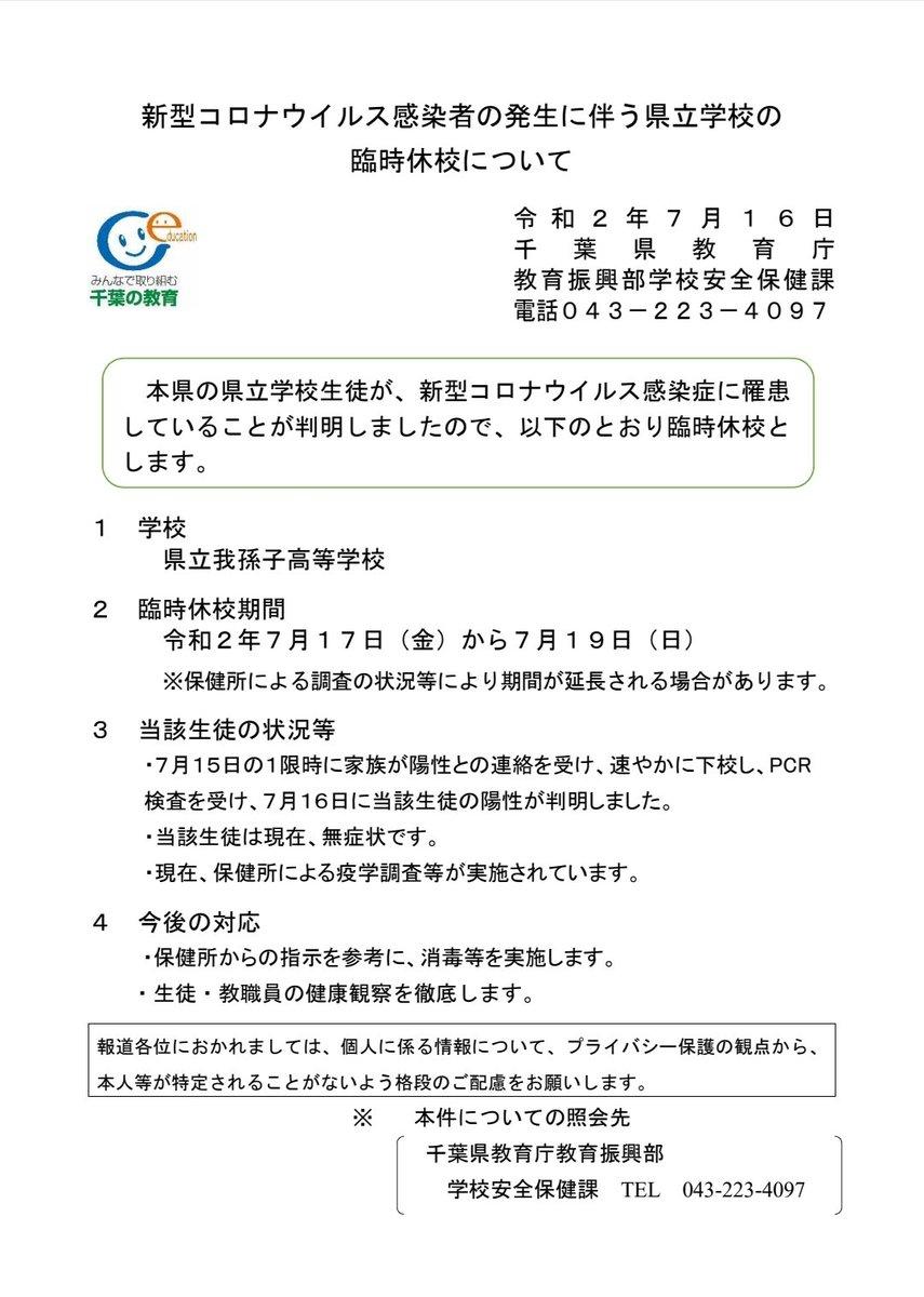 千葉 県 の コロナ ウィルス 感染 者