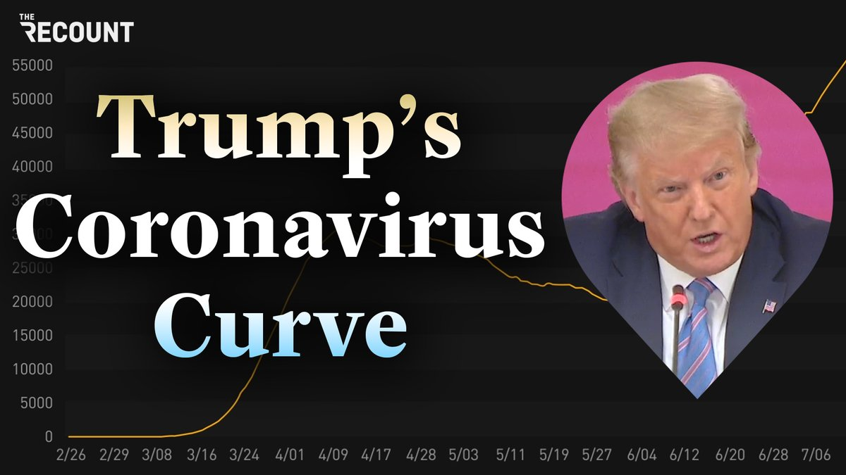 How Trump's comments on COVID-19 correspond to case numbers in the U.S.
