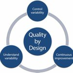 Image for the Tweet beginning: GAiT discusses Quality and Standards