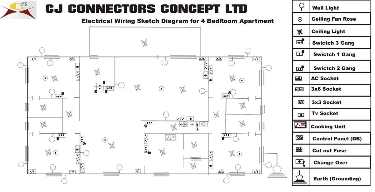 Cj Connectors Concept Ltd C3ltd Twitter