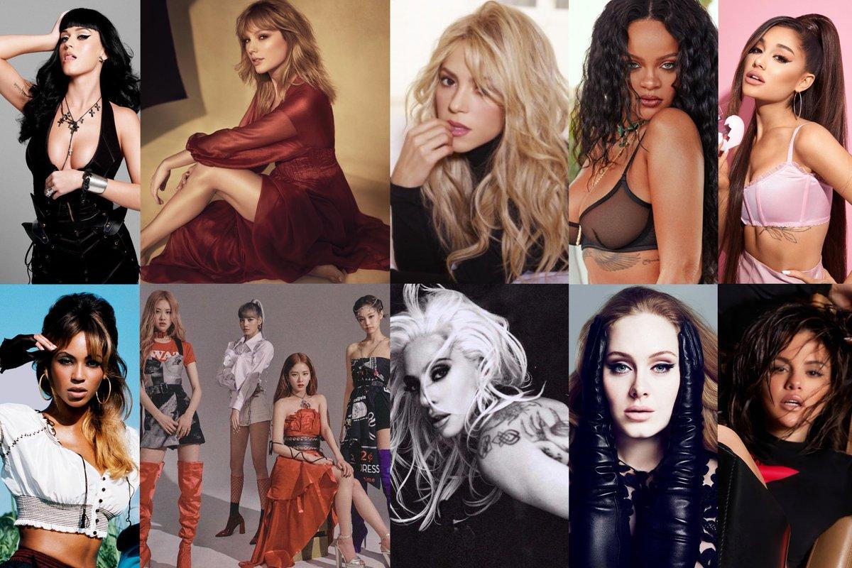 Top 10 Most Viewed Female Artists on YouTube:  1. Katy Perry - 20B 2. Taylor Swift - 19.6B 3. Shakira - 18.7B 4. Rihanna - 15.888B 5. Ariana Grande - 15.846B 6. Beyonce - 12.4B 7. @BLACKPINK - 10.3B 8. Lady Gaga - 9.6B 9. Adele - 9.4B 10. Selena Gomez - 9.2B<br>http://pic.twitter.com/m0Jyyfsqy9